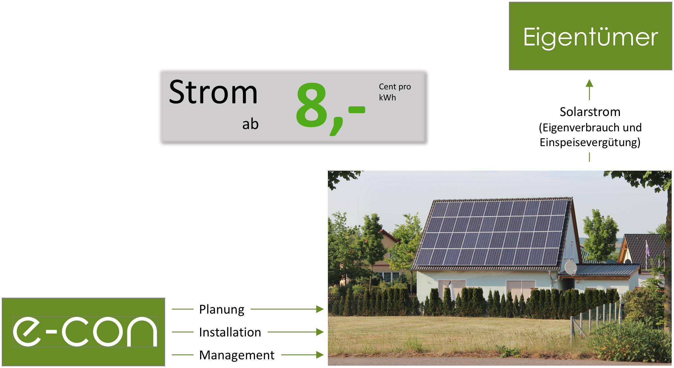 Eco - Solar - 1
